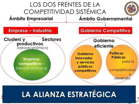 Gobierno Abierto: Importancia de las asociaciones público-privadas.