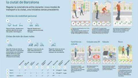 Cuál es la ecuación ideal de la movilidad eléctrica en las ciudades?
