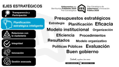Seguimiento del PEGIP 2020: Eje 2. Planificación Estratégica Inteligente